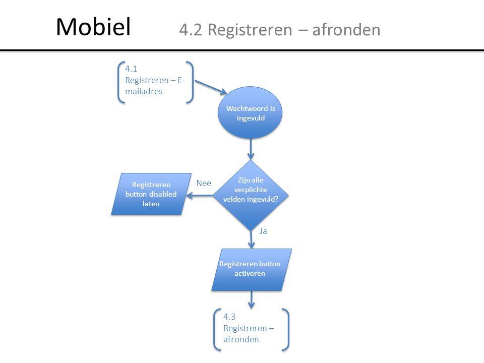 Mobiel 4.2 Registreren – afronden Wachtwoord is herhaald Nee Ja 4.3 Registreren – afronden 4.1 Registreren – E- mailadres Zijn alle verplichte velden