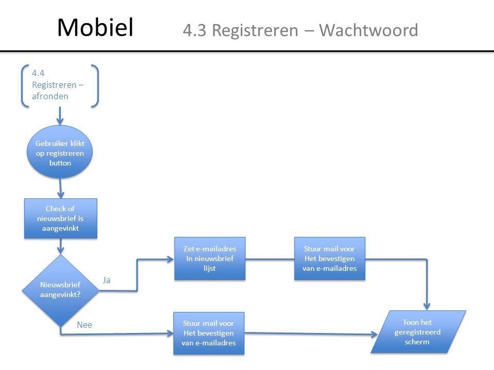 Mobiel 4.3 Registreren – Wachtwoord 4.4 Registreren – afronden Gebruiker klikt op registreren button Nieuwsbrief aangevinkt? Nee Ja Toon het geregistr