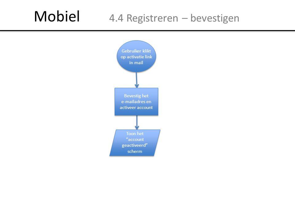 Mobiel 4.4 Registreren – bevestigen Gebruiker klikt op activatie link in mail Bevestig het e-mailadres en activeer account Bevestig het e-mailadres en