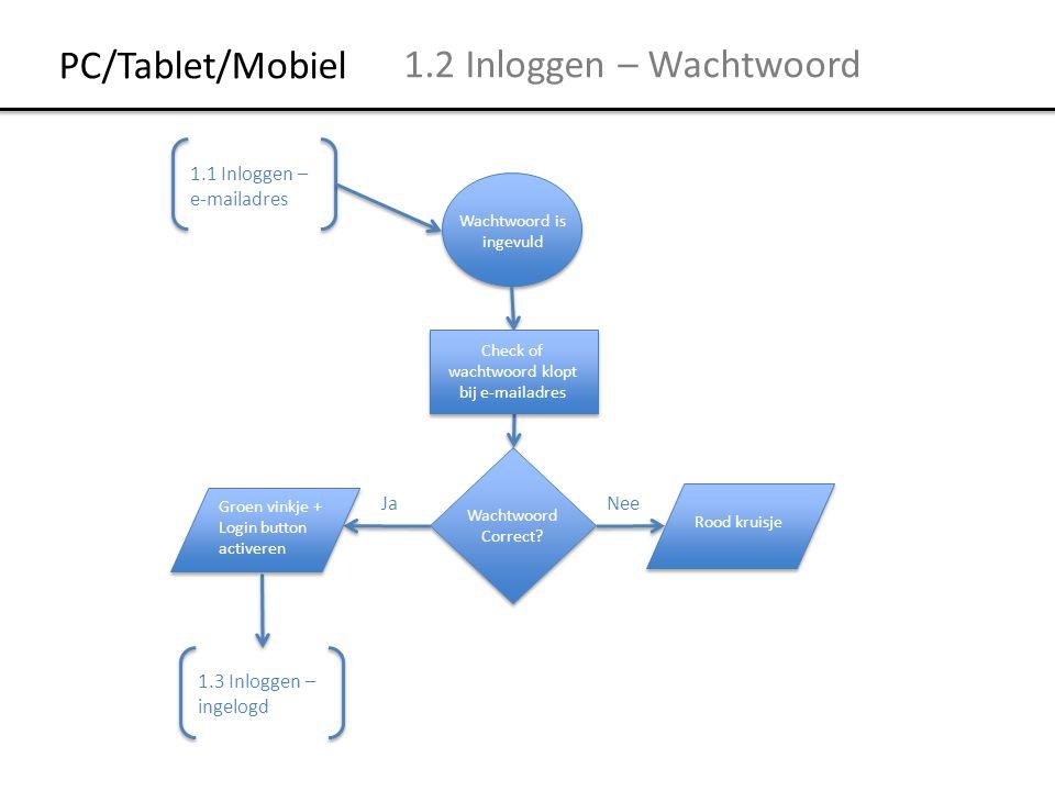 1.3 Inloggen – Ingelogd Gebruiker klikt op button inloggen Wachtwoord onthouden aangevinkt.