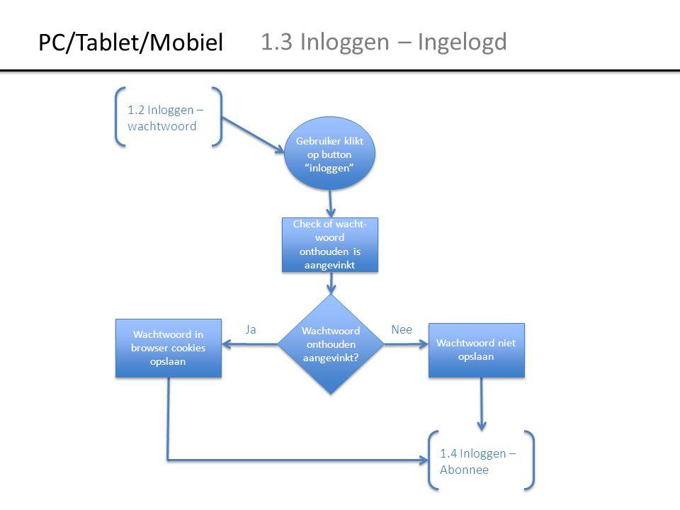 """1.3 Inloggen – Ingelogd Gebruiker klikt op button """"inloggen"""" Wachtwoord onthouden aangevinkt? JaNee 1.4 Inloggen – Abonnee 1.2 Inloggen – wachtwoord W"""