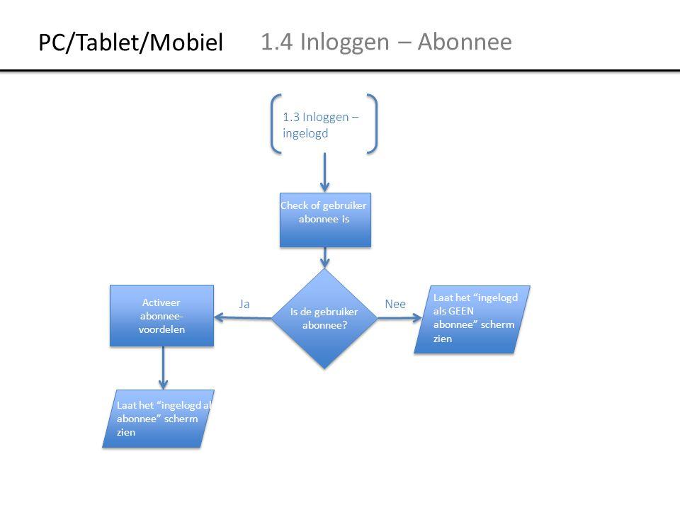 1.4 Inloggen – Abonnee Is de gebruiker abonnee? JaNee 1.3 Inloggen – ingelogd Check of gebruiker abonnee is Activeer abonnee- voordelen Activeer abonn