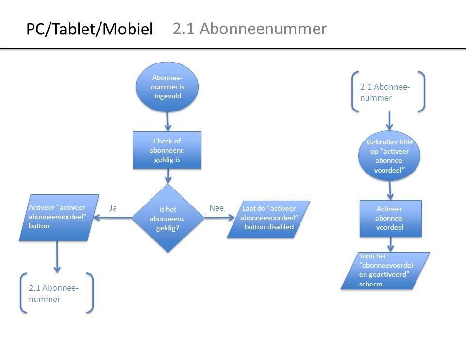Mobiel 4.3 Registreren – Wachtwoord 4.4 Registreren – afronden Gebruiker klikt op registreren button Nieuwsbrief aangevinkt.