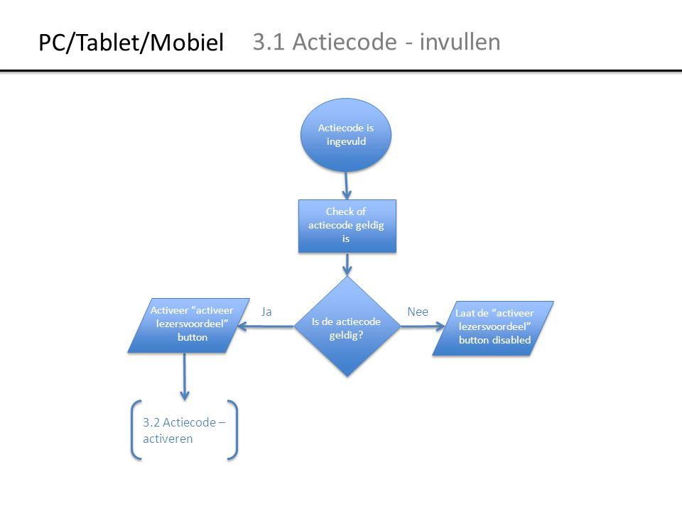 """3.1 Actiecode - invullen Actiecode is ingevuld Is de actiecode geldig? JaNee 3.2 Actiecode – activeren Activeer """"activeer lezersvoordeel"""" button Laat"""