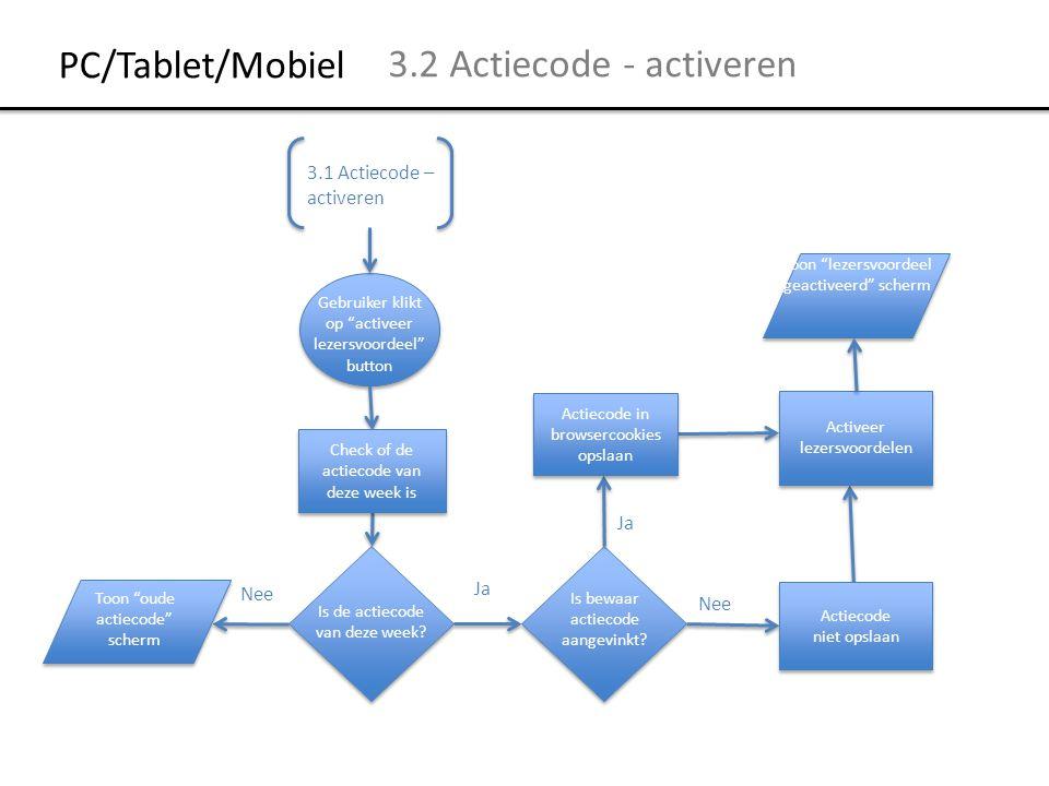 """3.2 Actiecode - activeren Gebruiker klikt op """"activeer lezersvoordeel"""" button Is de actiecode van deze week? Ja Nee 3.1 Actiecode – activeren Is bewaa"""