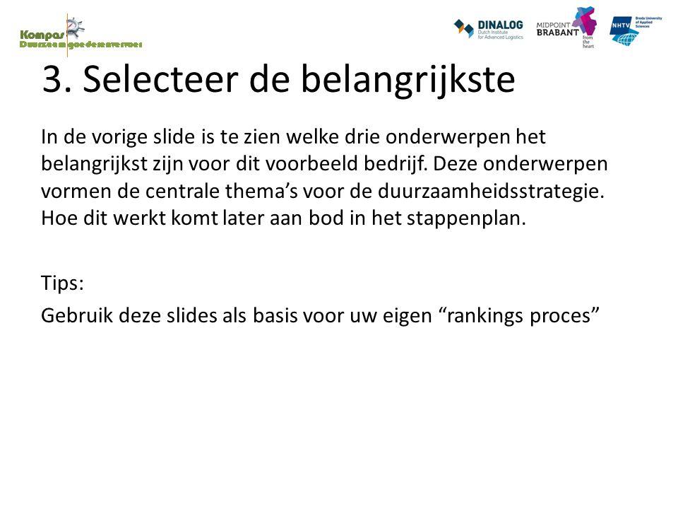 In de vorige slide is te zien welke drie onderwerpen het belangrijkst zijn voor dit voorbeeld bedrijf.