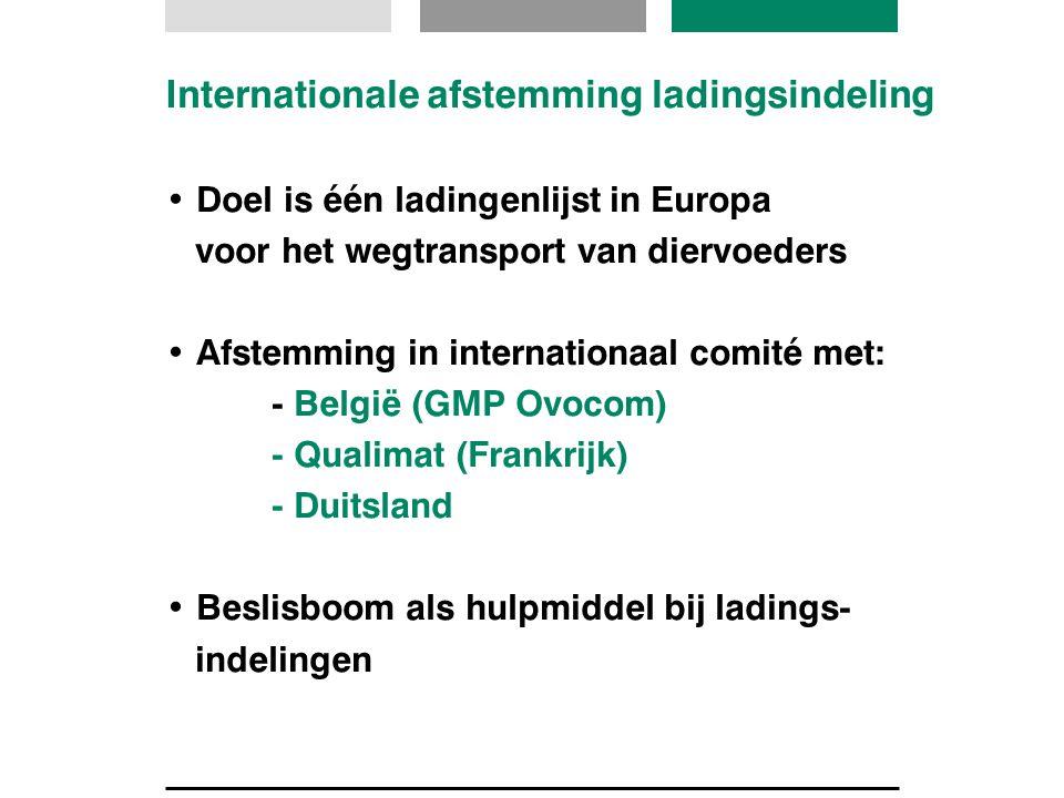 Internationale afstemming ladingsindeling Doel is één ladingenlijst in Europa voor het wegtransport van diervoeders Afstemming in internationaal comit