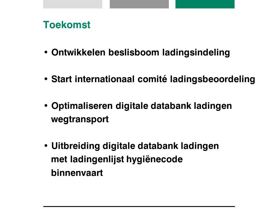 Toekomst Ontwikkelen beslisboom ladingsindeling Start internationaal comité ladingsbeoordeling Optimaliseren digitale databank ladingen wegtransport U