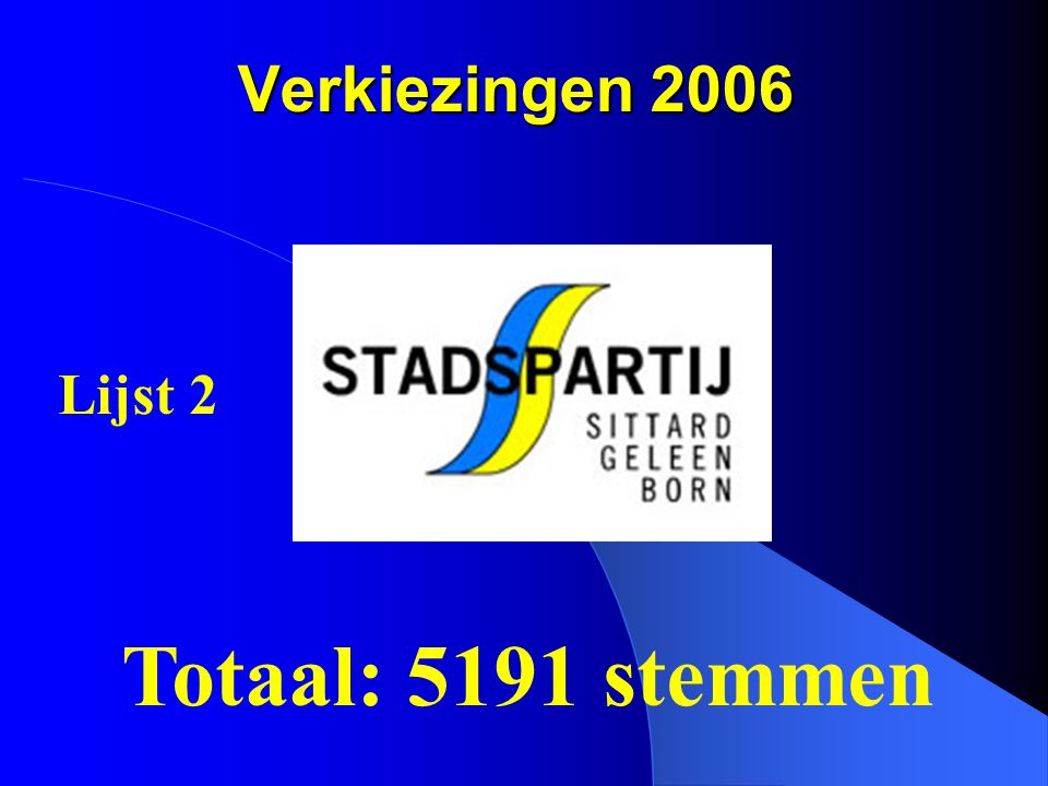 Verkiezingen 2006 Totaal: 5191 stemmen Lijst 2