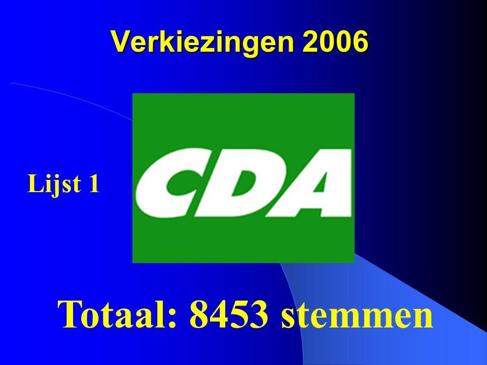 Verkiezingen 2006 Totaal: 8453 stemmen Lijst 1