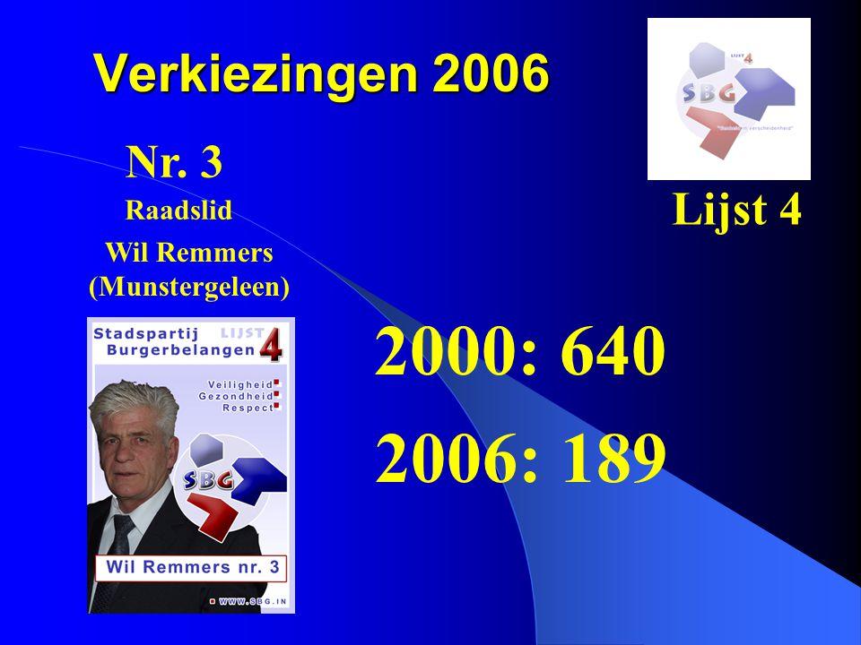 Verkiezingen 2006 2000: 640 2006: 189 Nr. 3 Lijst 4 Wil Remmers (Munstergeleen) Raadslid