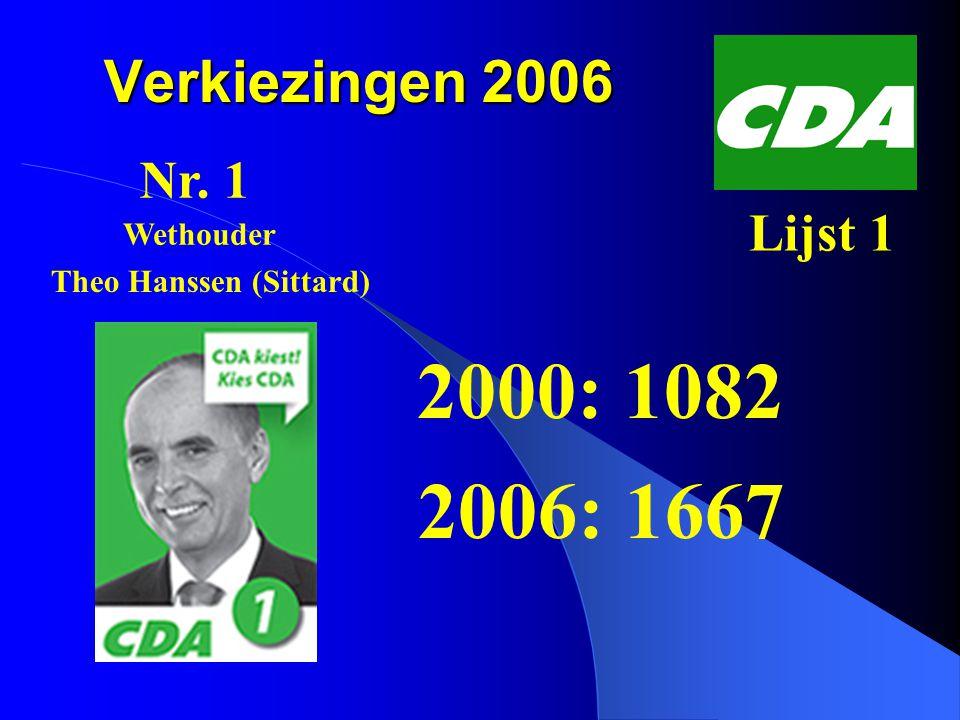 Verkiezingen 2006 2000: 1082 2006: 1667 Nr. 1 Lijst 1 Theo Hanssen (Sittard) Wethouder