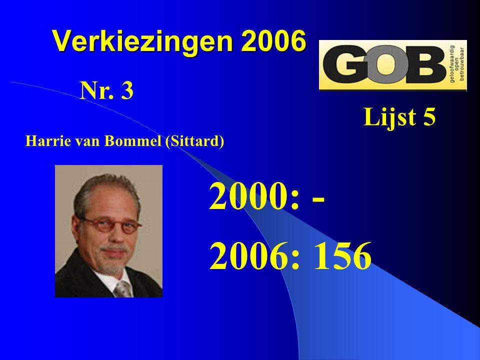 Verkiezingen 2006 2000: - 2006: 156 Nr. 3 Lijst 5 Harrie van Bommel (Sittard)