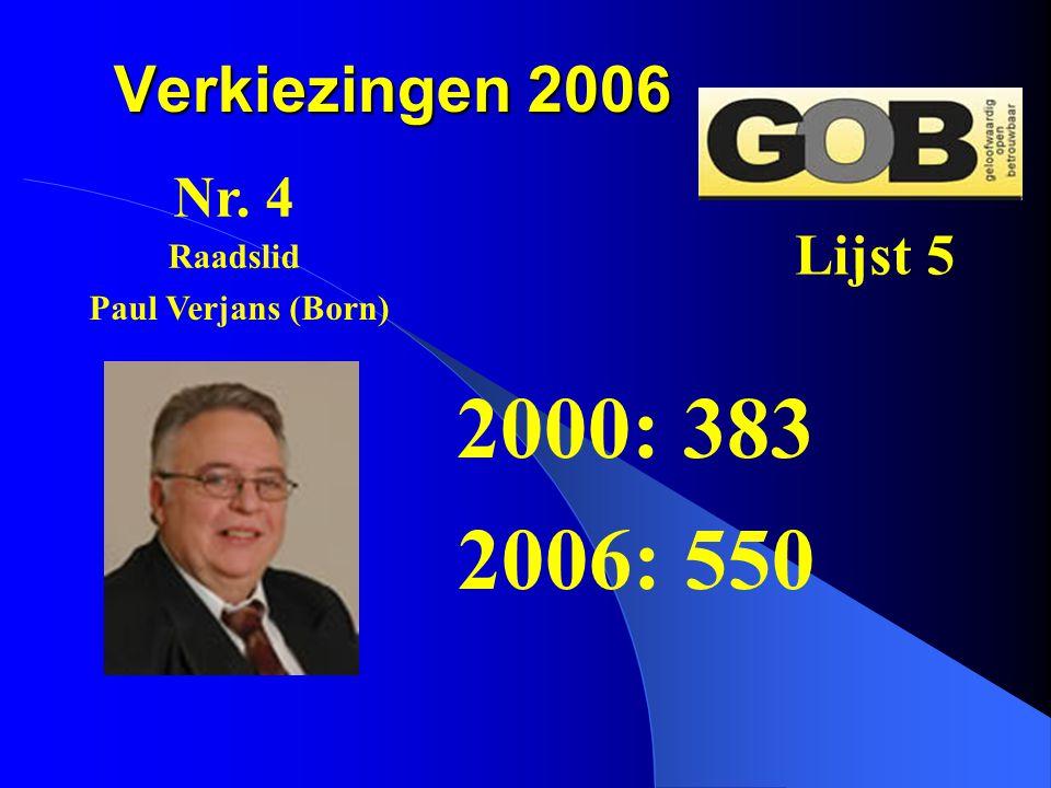 Verkiezingen 2006 2000: 383 2006: 550 Nr. 4 Lijst 5 Paul Verjans (Born) Raadslid