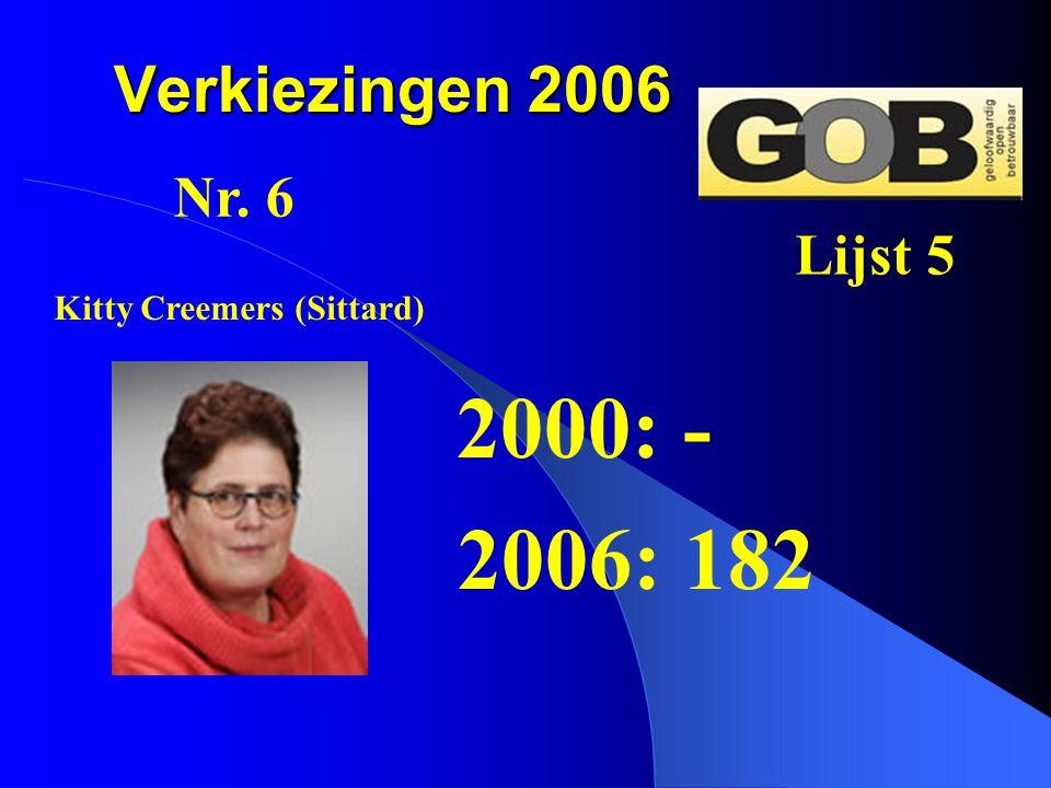 Verkiezingen 2006 2000: - 2006: 182 Nr. 6 Lijst 5 Kitty Creemers (Sittard)