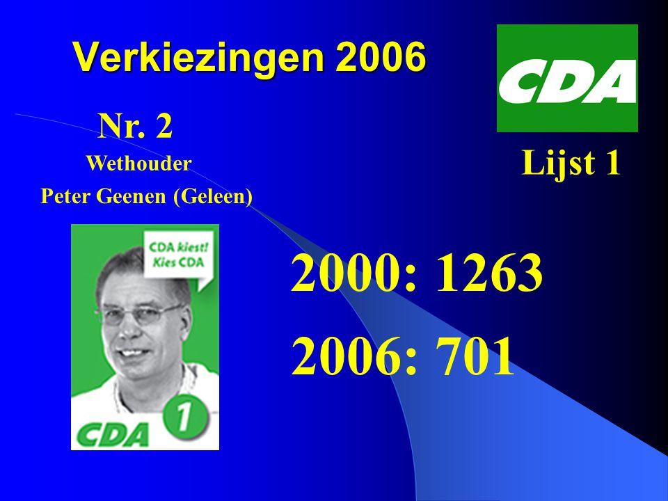 Verkiezingen 2006 2000: 709 2006: 576 Nr. 3 Lijst 2 Peter Boudewijn (Sittard) Raadslid