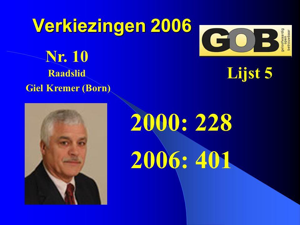 Verkiezingen 2006 2000: 228 2006: 401 Nr. 10 Lijst 5 Giel Kremer (Born) Raadslid