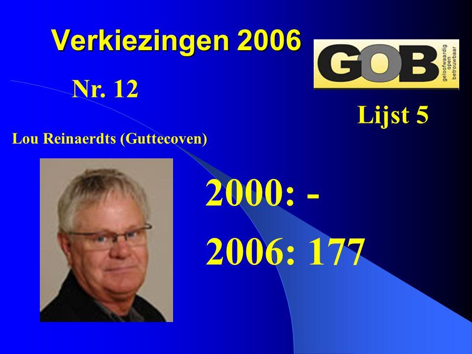 Verkiezingen 2006 2000: - 2006: 177 Nr. 12 Lijst 5 Lou Reinaerdts (Guttecoven)