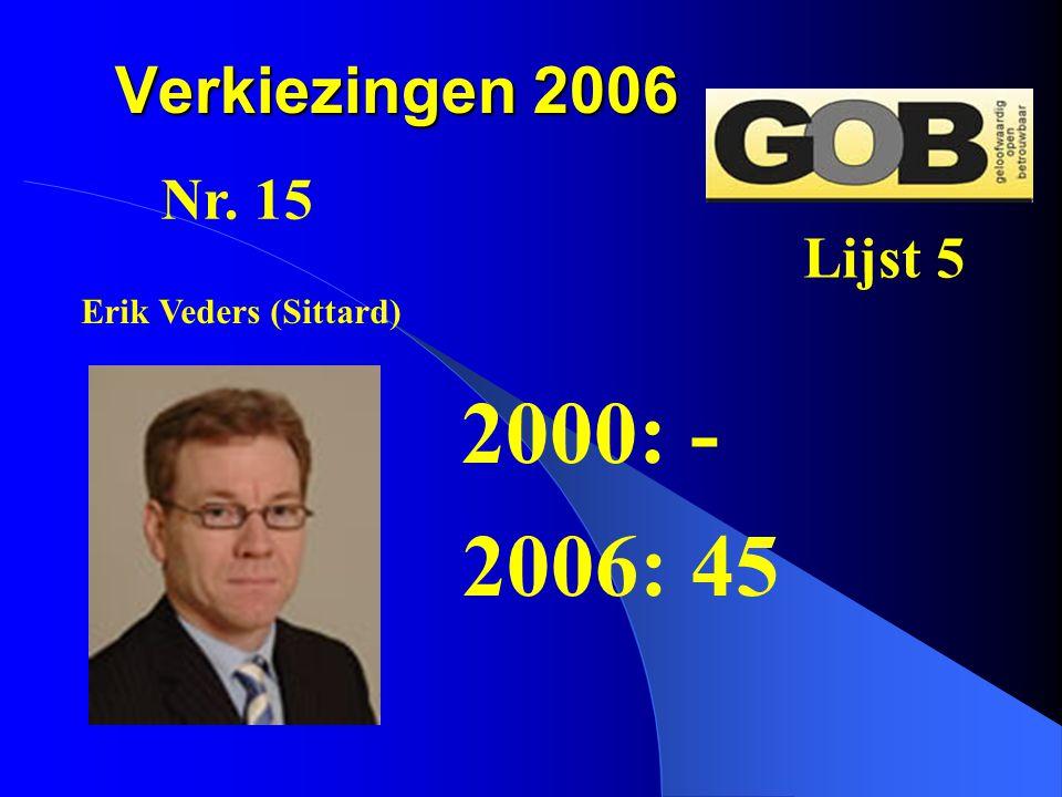 Verkiezingen 2006 2000: - 2006: 45 Nr. 15 Lijst 5 Erik Veders (Sittard)