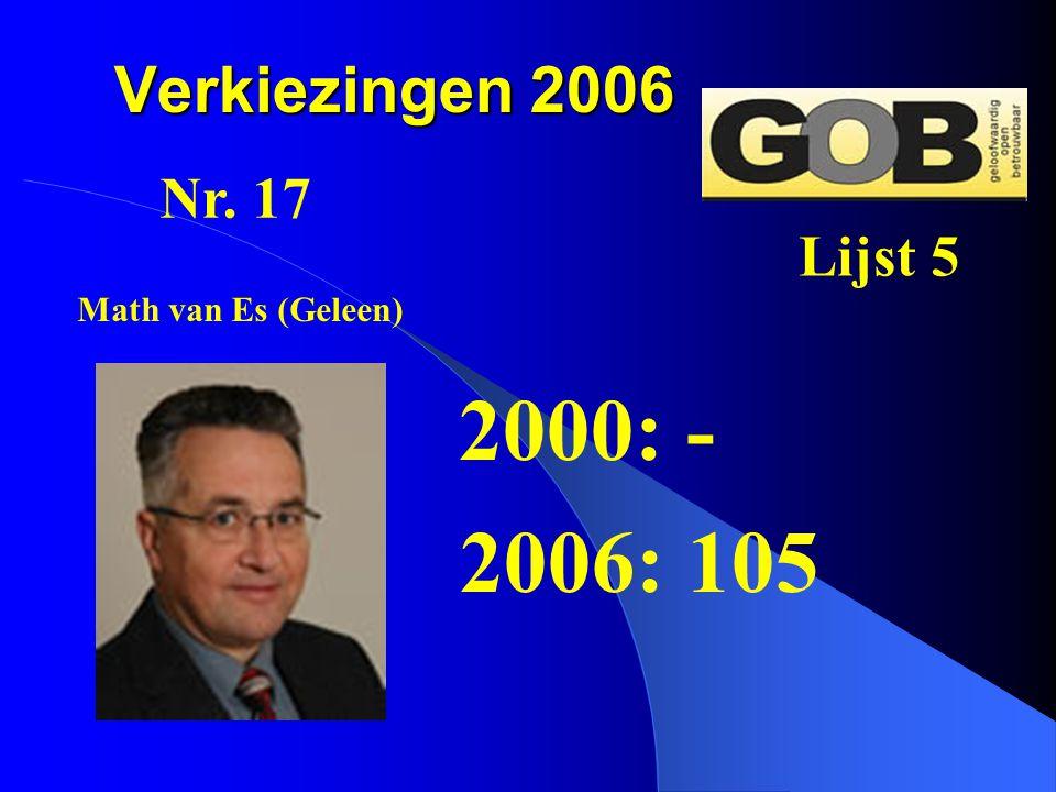 Verkiezingen 2006 2000: - 2006: 105 Nr. 17 Lijst 5 Math van Es (Geleen)