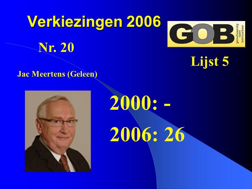 Verkiezingen 2006 2000: - 2006: 26 Nr. 20 Lijst 5 Jac Meertens (Geleen)