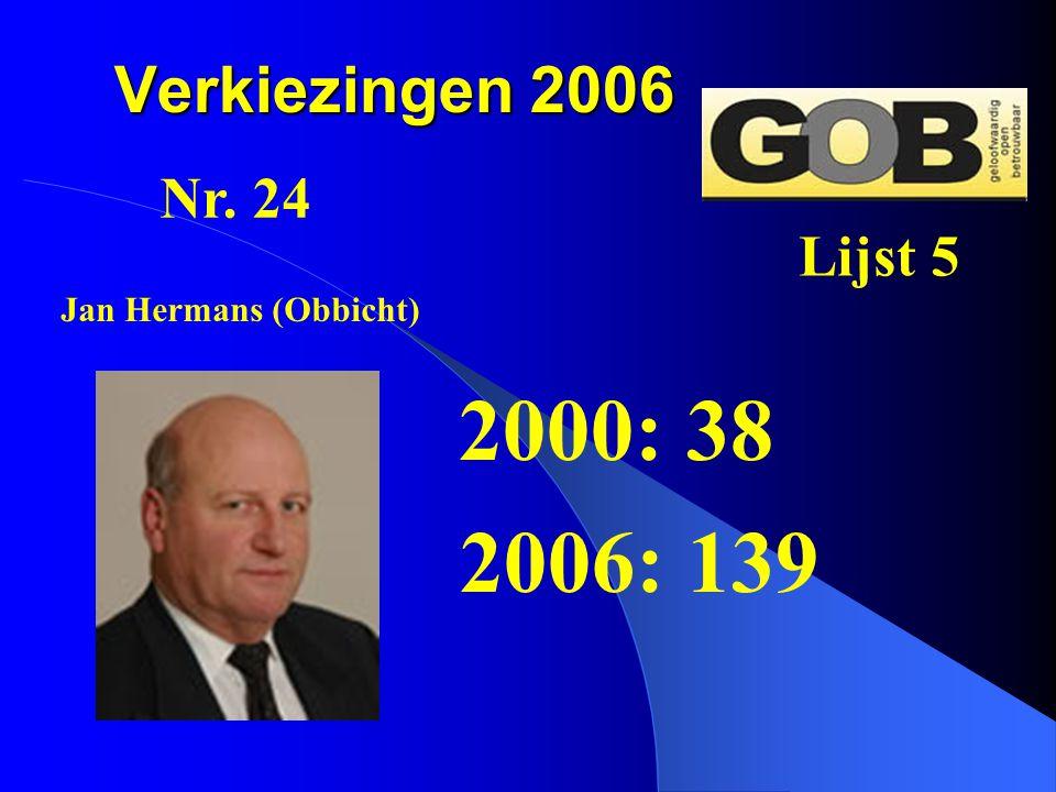 Verkiezingen 2006 2000: 38 2006: 139 Nr. 24 Lijst 5 Jan Hermans (Obbicht)