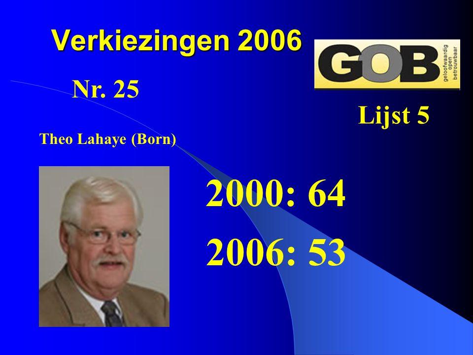 Verkiezingen 2006 2000: 64 2006: 53 Nr. 25 Lijst 5 Theo Lahaye (Born)