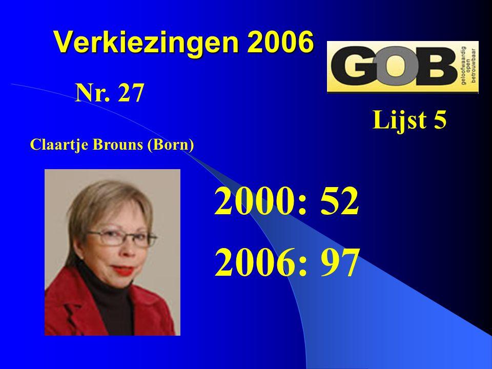 Verkiezingen 2006 2000: 52 2006: 97 Nr. 27 Lijst 5 Claartje Brouns (Born)