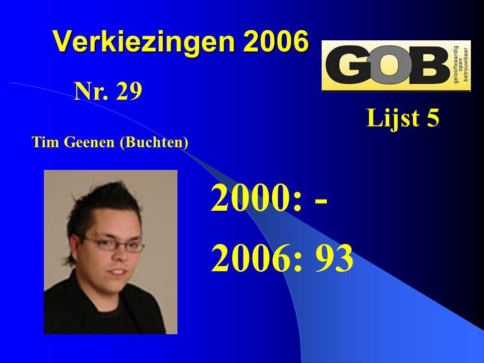 Verkiezingen 2006 2000: - 2006: 93 Nr. 29 Lijst 5 Tim Geenen (Buchten)