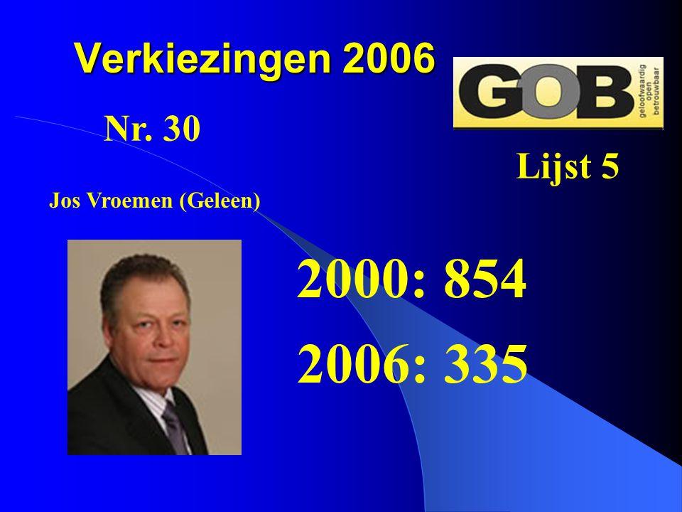 Verkiezingen 2006 2000: 854 2006: 335 Nr. 30 Lijst 5 Jos Vroemen (Geleen)