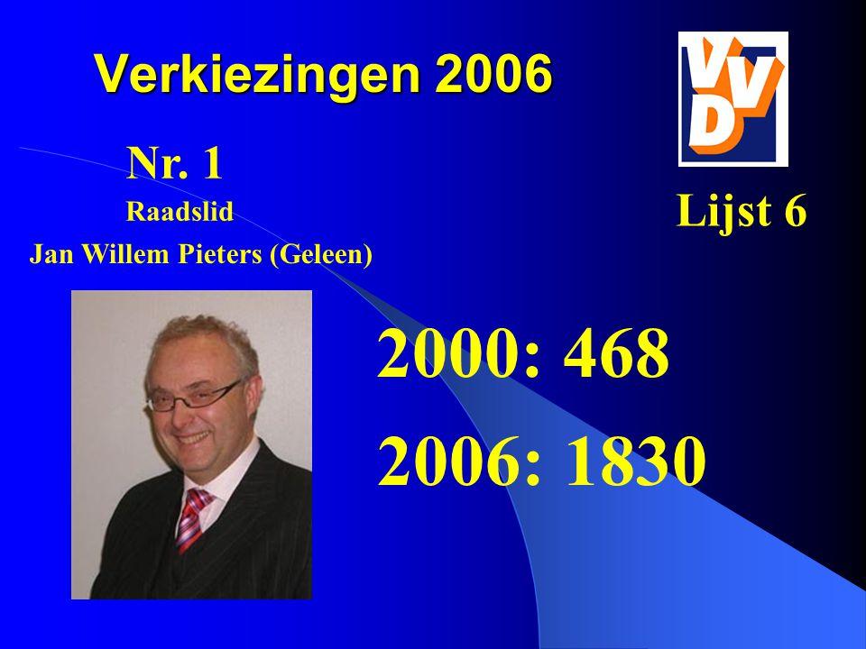 Verkiezingen 2006 2000: 468 2006: 1830 Nr. 1 Lijst 6 Jan Willem Pieters (Geleen) Raadslid