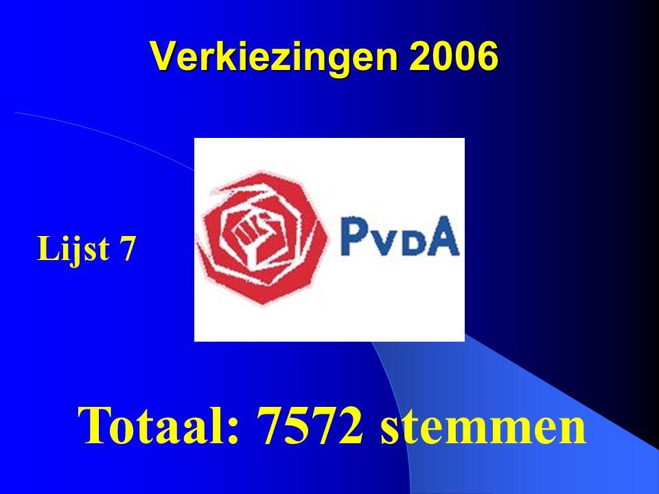 Verkiezingen 2006 Totaal: 7572 stemmen Lijst 7