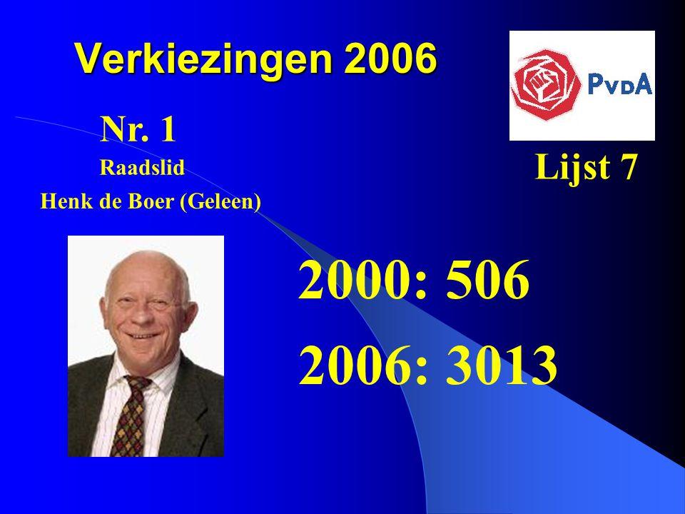 Verkiezingen 2006 2000: 506 2006: 3013 Nr. 1 Lijst 7 Henk de Boer (Geleen) Raadslid