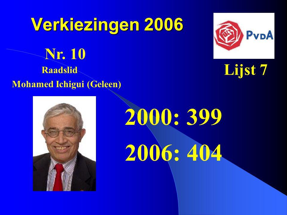 Verkiezingen 2006 2000: 399 2006: 404 Nr. 10 Lijst 7 Mohamed Ichigui (Geleen) Raadslid
