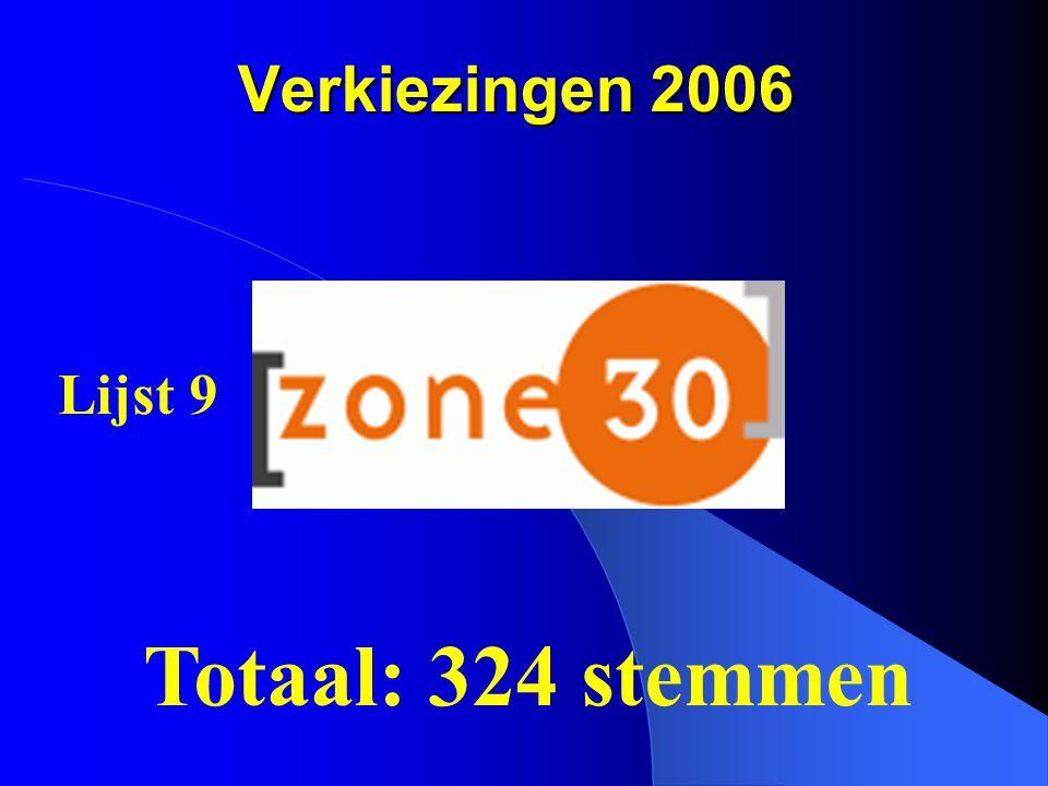 Verkiezingen 2006 Totaal: 324 stemmen Lijst 9