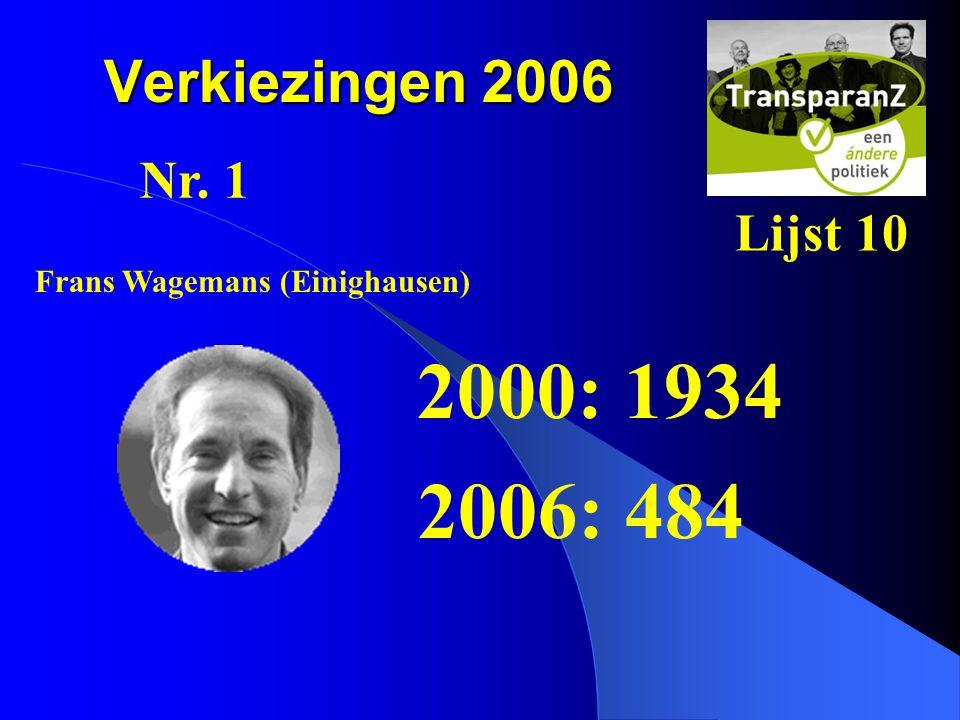 Verkiezingen 2006 2000: 1934 2006: 484 Nr. 1 Lijst 10 Frans Wagemans (Einighausen)