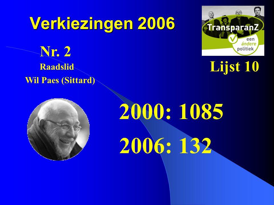 Verkiezingen 2006 2000: 1085 2006: 132 Nr. 2 Lijst 10 Wil Paes (Sittard) Raadslid