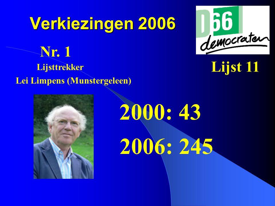 Verkiezingen 2006 2000: 43 2006: 245 Nr. 1 Lijst 11 Lei Limpens (Munstergeleen) Lijsttrekker