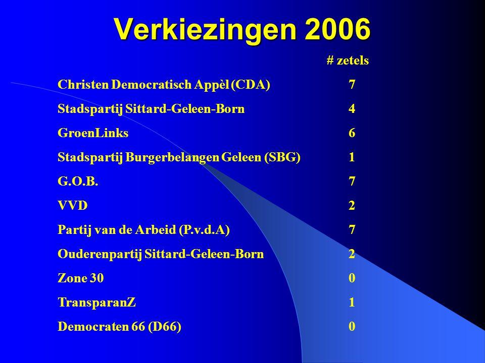 Verkiezingen 2006 # zetels Christen Democratisch Appèl (CDA)7 Stadspartij Sittard-Geleen-Born4 GroenLinks6 Stadspartij Burgerbelangen Geleen (SBG)1 G.