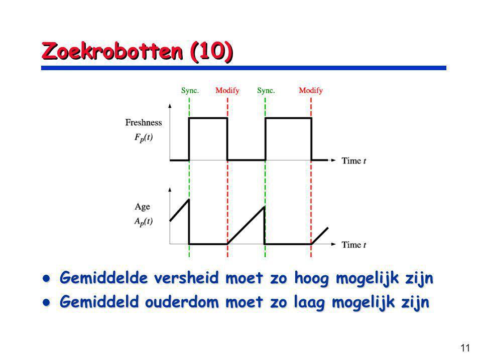 11 Zoekrobotten (10) Gemiddelde versheid moet zo hoog mogelijk zijn Gemiddelde versheid moet zo hoog mogelijk zijn Gemiddeld ouderdom moet zo laag mogelijk zijn Gemiddeld ouderdom moet zo laag mogelijk zijn