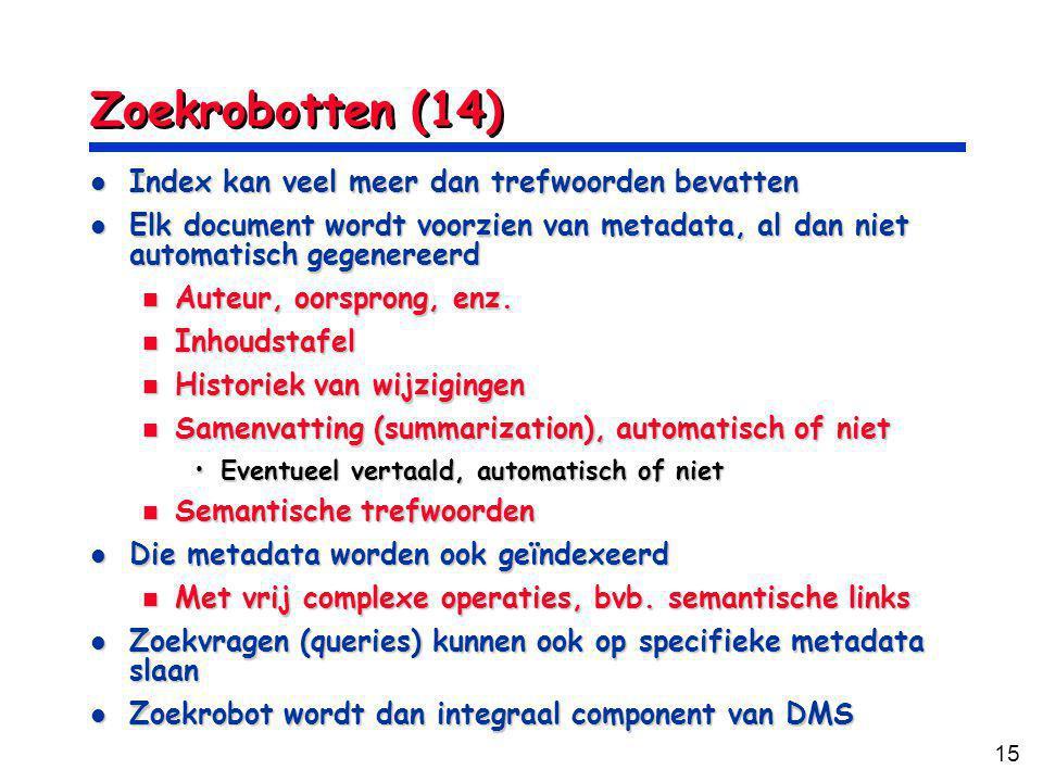 15 Zoekrobotten (14) Index kan veel meer dan trefwoorden bevatten Index kan veel meer dan trefwoorden bevatten Elk document wordt voorzien van metadata, al dan niet automatisch gegenereerd Elk document wordt voorzien van metadata, al dan niet automatisch gegenereerd Auteur, oorsprong, enz.