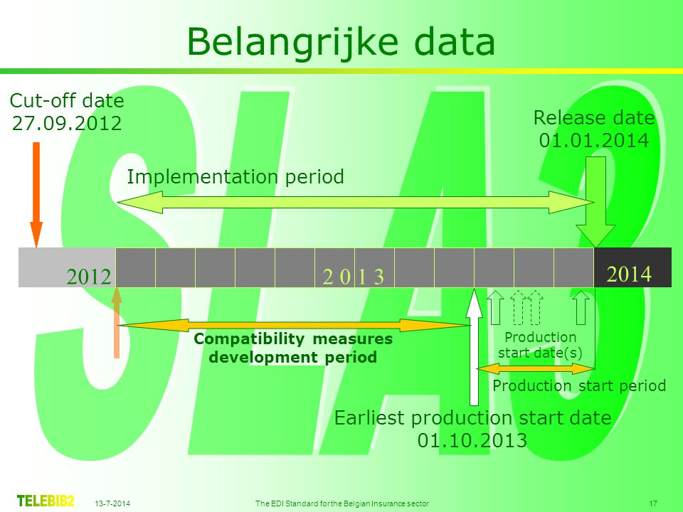 13-7-2014 The EDI Standard for the Belgian Insurance sector 17 Belangrijke data 2 0 1 32012 2014 Cut-off date 27.09.2012 Release date 01.01.2014 Implementation period Production start date(s) Earliest production start date 01.10.2013 Compatibility measures development period Production start period