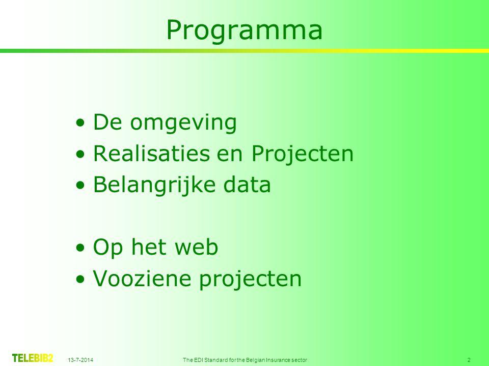13-7-2014 The EDI Standard for the Belgian Insurance sector 2 Programma De omgeving Realisaties en Projecten Belangrijke data Op het web Vooziene projecten