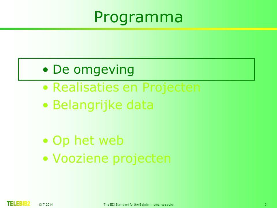 13-7-2014 The EDI Standard for the Belgian Insurance sector 4 Omgeving – Motivatie Via –Uitwisseling van juiste gegevens –Uitwisseling van goed gekozen gegevens –Uitsluiting van dubbele ingave De productiviteit verhogen Een sectorale aanpak (Ongewijzigd sinds 2004)