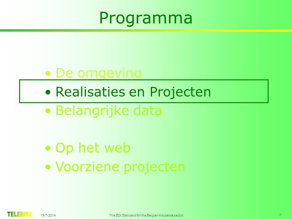 13-7-2014 The EDI Standard for the Belgian Insurance sector 7 Programma De omgeving Realisaties en Projecten Belangrijke data Op het web Voorziene projecten