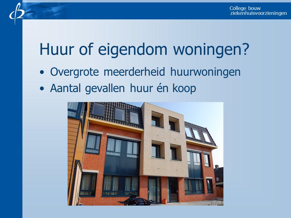 College bouw ziekenhuisvoorzieningen Huur of eigendom woningen.