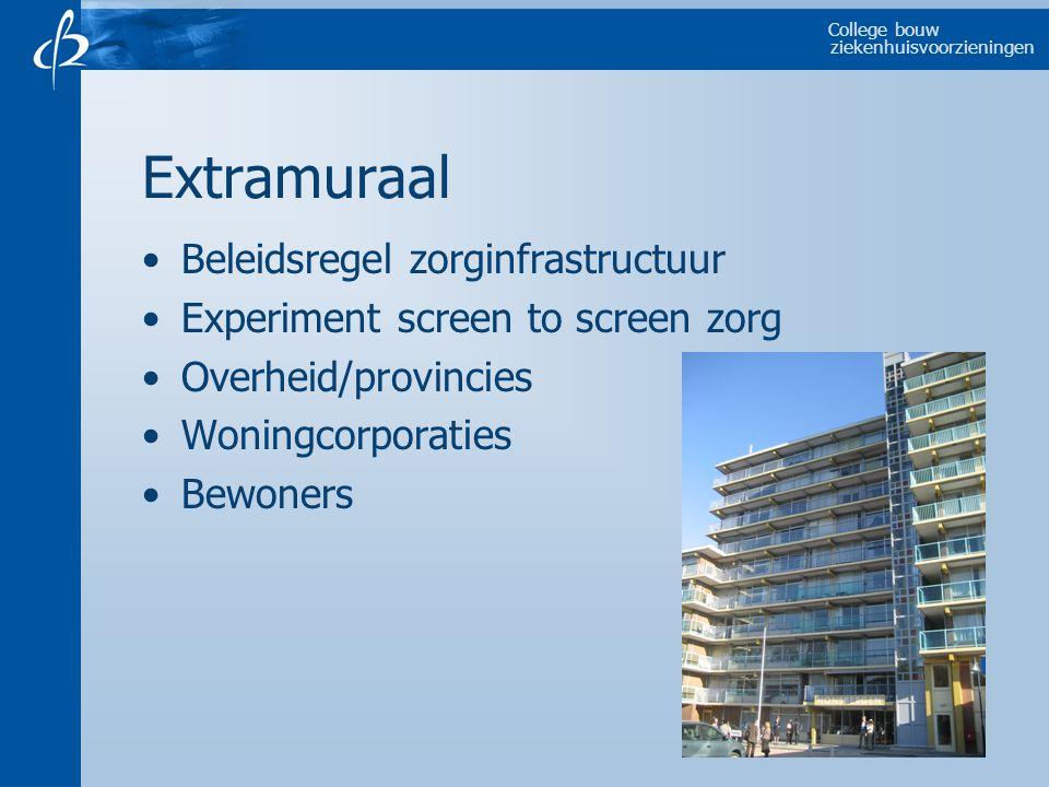 College bouw ziekenhuisvoorzieningen Extramuraal Beleidsregel zorginfrastructuur Experiment screen to screen zorg Overheid/provincies Woningcorporatie