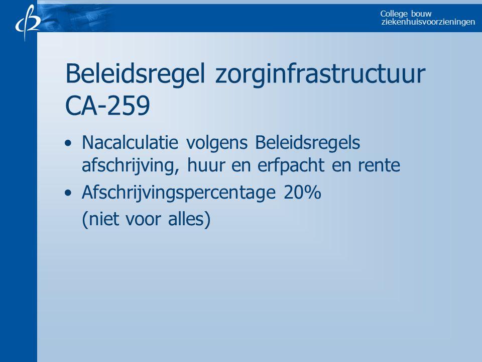 College bouw ziekenhuisvoorzieningen Nacalculatie volgens Beleidsregels afschrijving, huur en erfpacht en rente Afschrijvingspercentage 20% (niet voor alles) Beleidsregel zorginfrastructuur CA-259