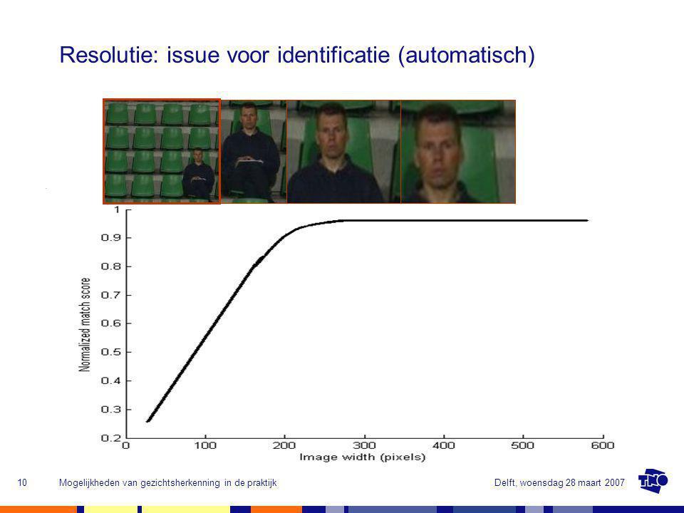 Delft, woensdag 28 maart 2007Mogelijkheden van gezichtsherkenning in de praktijk10 Resolutie: issue voor identificatie (automatisch)