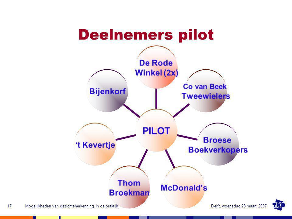 Delft, woensdag 28 maart 2007Mogelijkheden van gezichtsherkenning in de praktijk17 Deelnemers pilot PILOT De Rode Winkel (2x) Co van Beek Tweewielers Broese Boekverkopers McDonald's Thom Broekman 't KevertjeBijenkorf